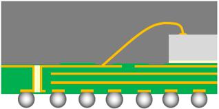 高速信号伝送路の反射特性改善のため、スペックを満足するためのBGAパッケージ基板の配線修正案を提案してほしい。