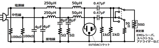 V型電源インピーダンス安定化回路網(LISN)