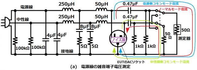 電源線の雑音端子電圧測定