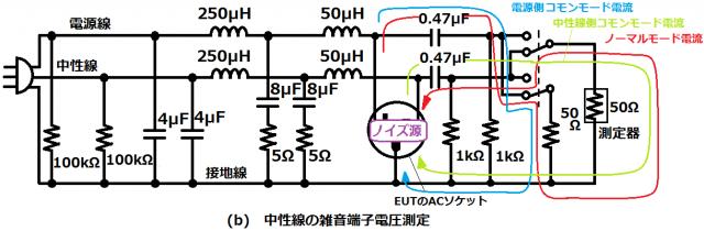 中性線の雑音端子電圧測定