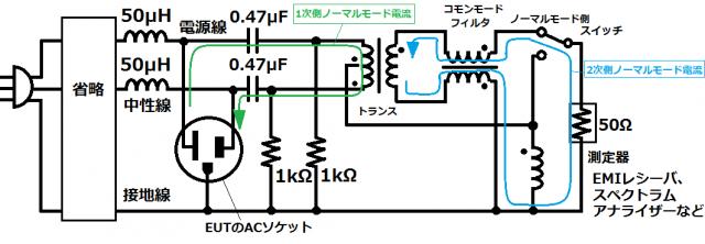 ⊿型LISN(ノーマルモードノイズ測定時)