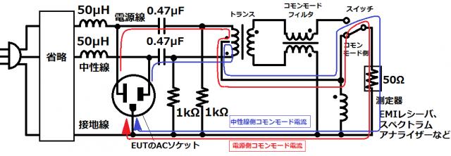 ⊿型LISN(コモンモードノイズ測定時)